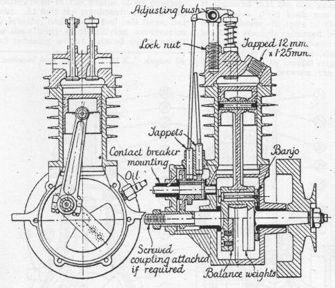 Diagram Of 4 Cycle Engine, Diagram, Free Engine Image For