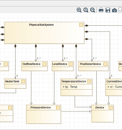 modelio open source uml and bpmn free modeling toolfeatured information sysml diagram [ 1352 x 597 Pixel ]