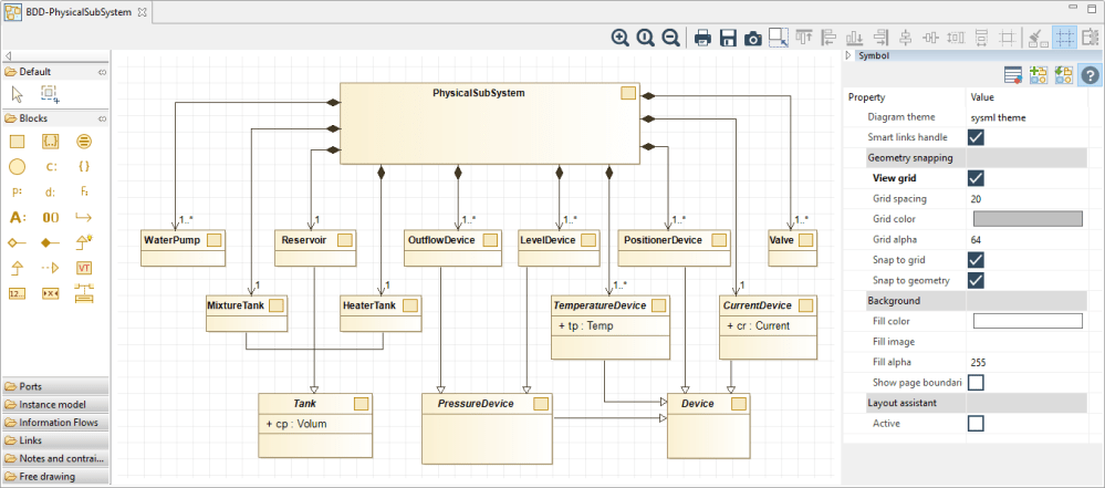 medium resolution of modelio open source uml and bpmn free modeling tool open source uml class diagram open source sequence diagram