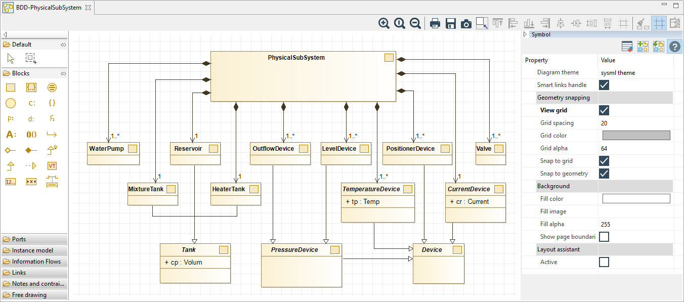 hight resolution of featured information sysml diagram