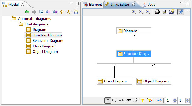 class diagram for text editor 2007 honda civic starter wiring how to automatically create uml diagrams in this example we can see that the structure has one parent and two children links is useful show relationship