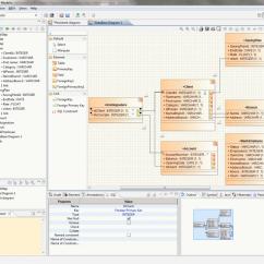 Relationship Code Diagram Ceiling Pull Switch Wiring Uk Modelio Sql Designer | Génération/reverse De Schémas Bases Données