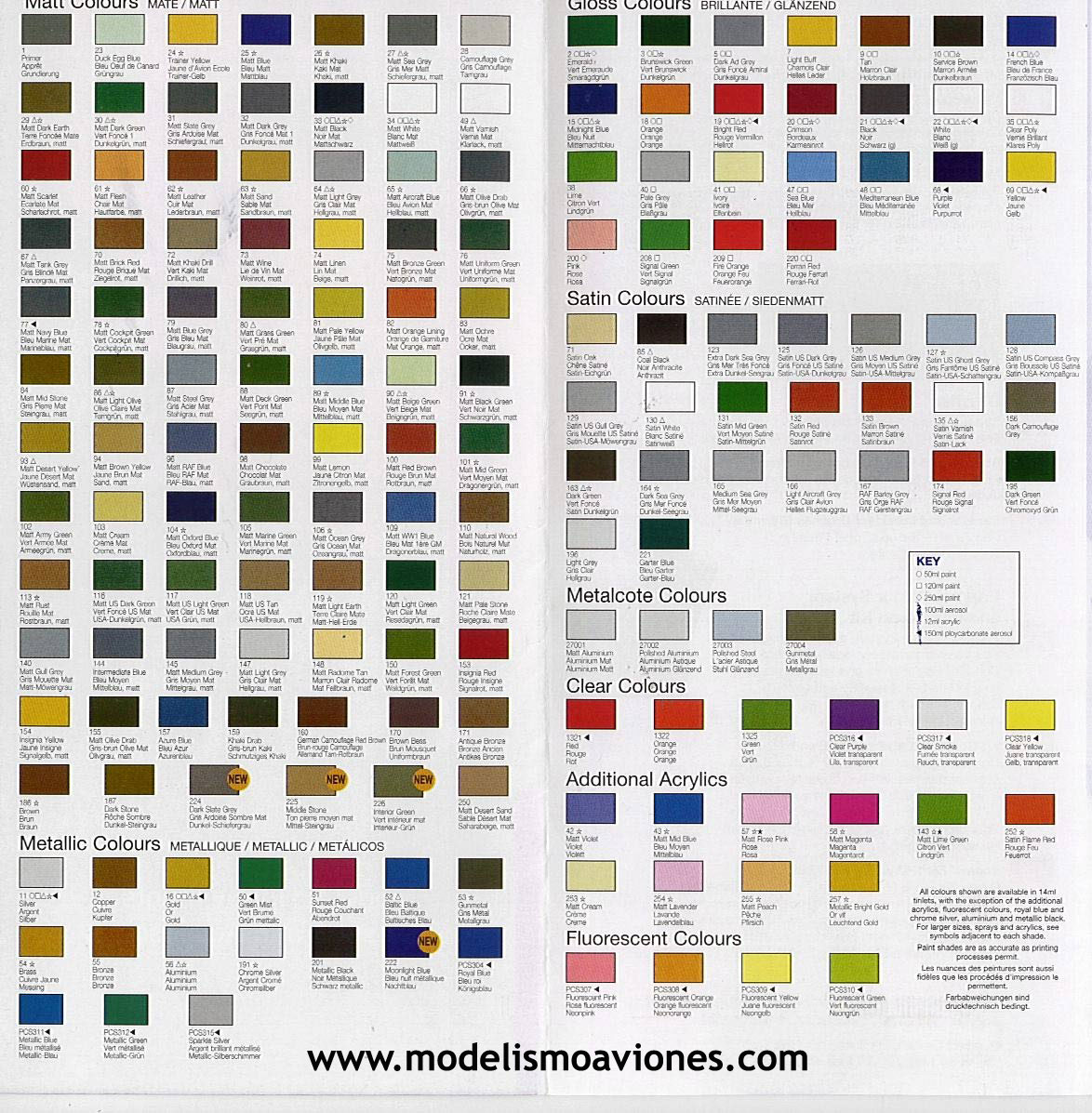 Model Master Paint Chart