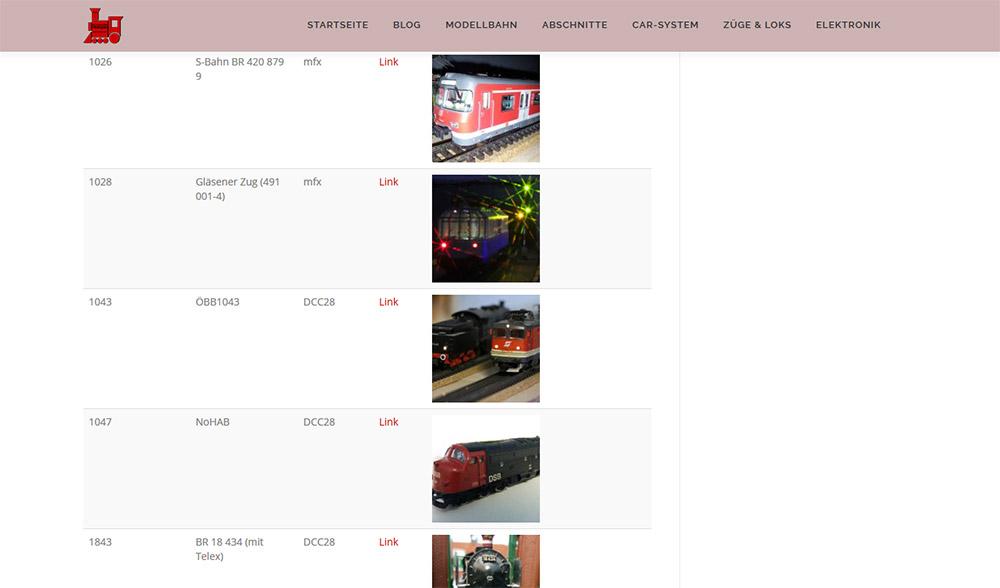 Lokliste online