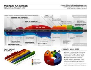 Currículum infográfico 9
