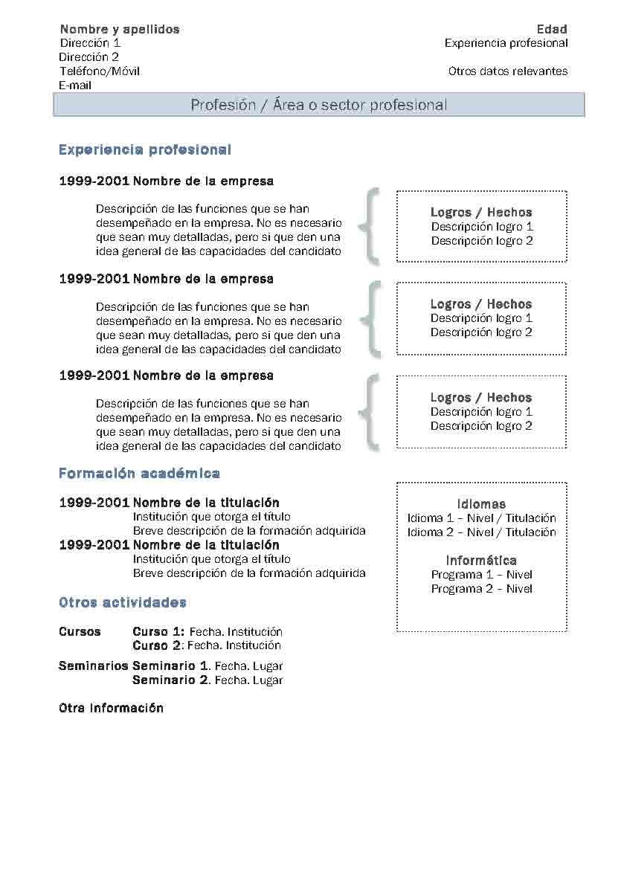 Curriculum Vitae Sin Experiencia Ejemplo Pdf Resume Templates For