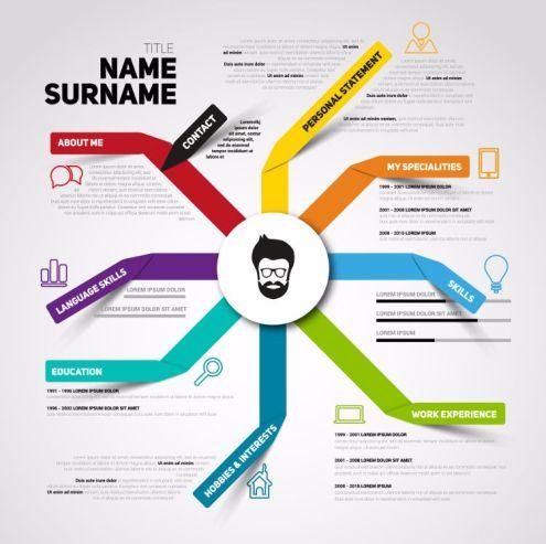 Ejemplos de infografías para el currículum