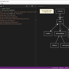 Visual Studio Generate Sequence Diagram Refrigerator Wiring Vs Code And Uml Modelon Solutions
