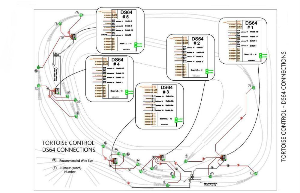 medium resolution of digitrax dcc wiring diagrams