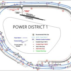 Model Railway Signal Wiring Diagram Water Level Controller Circuit Digitrax Dcc Diagrams Get Free Image About