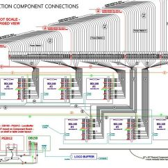 Model Railway Signal Wiring Diagram 3 Speed Blower Motor Layout Planning Scenery And Structure