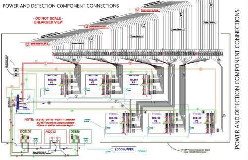 small resolution of layout planning model scenery u0026 structure surface wiring channel layout planning