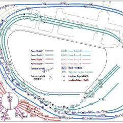 Dcc Wiring Diagram Human Respiratory System For Kids N Scale Diagrams Get Free Image About
