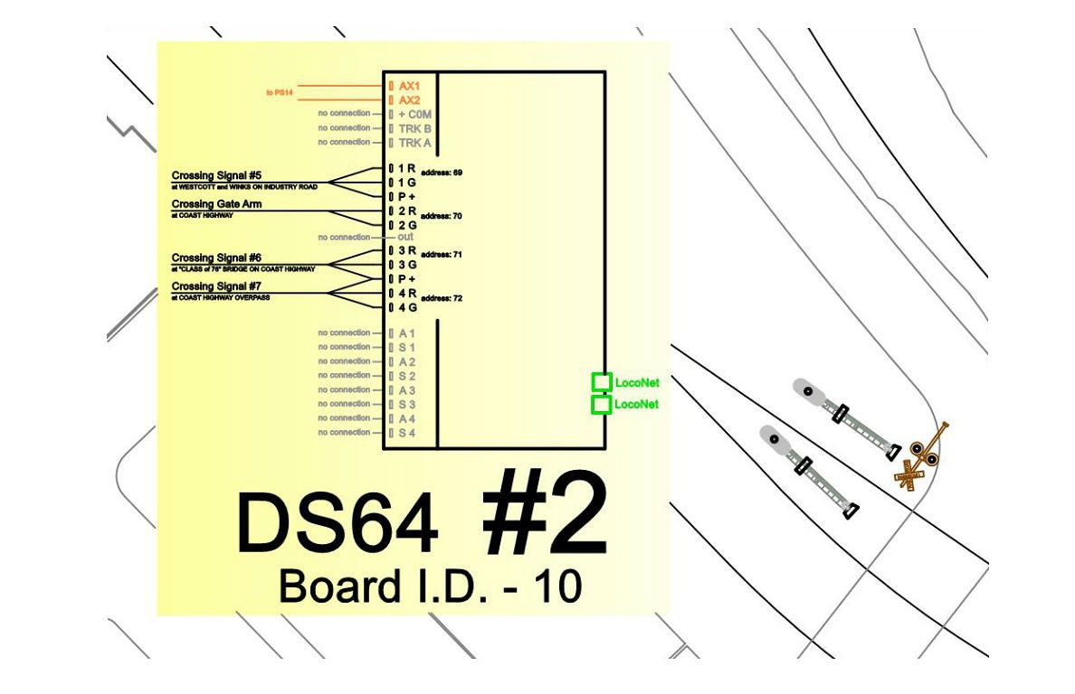 dcc model railway wiring diagrams simple entity relationship diagram sample layout planning scenery and structure