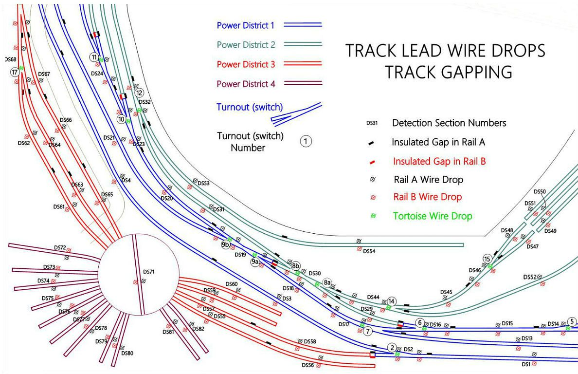 dcc wiring diagram jeep jk layout planning model scenery and structure