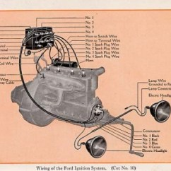 Model T Wiring Diagram Ford F100 Wiper Motor Central Reference Library Electrical Diagrams