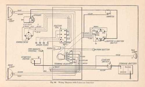 motor starter wiring diagram ceiling rose uk model t central reference library