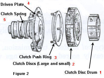 Ford model t transmission diagram