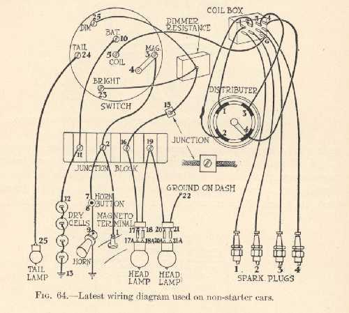 model a ford coil wiring wiring diagram model a ford wiring image wiring model t ford coil wiring diagram jodebal com