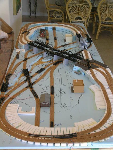waterfall model diagram valcom paging horn wiring 5 thought stimulating n scale train layouts