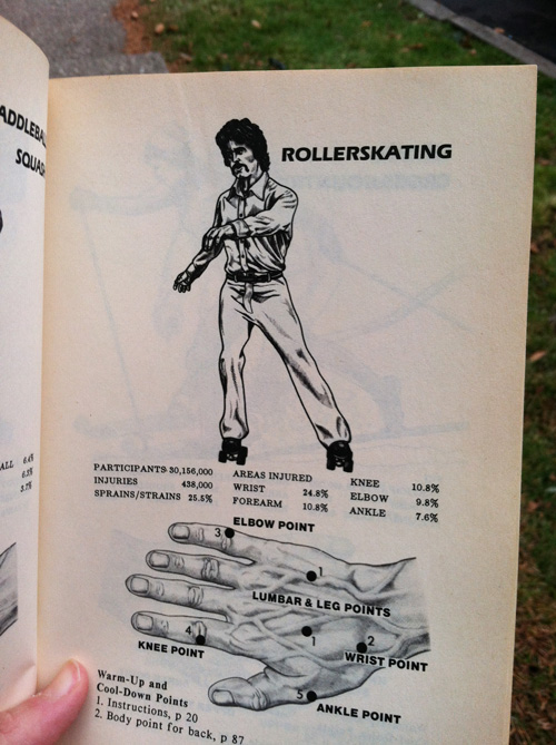 Acupressure-for-Athletes-Rollerskating-David-Nickel-DOM
