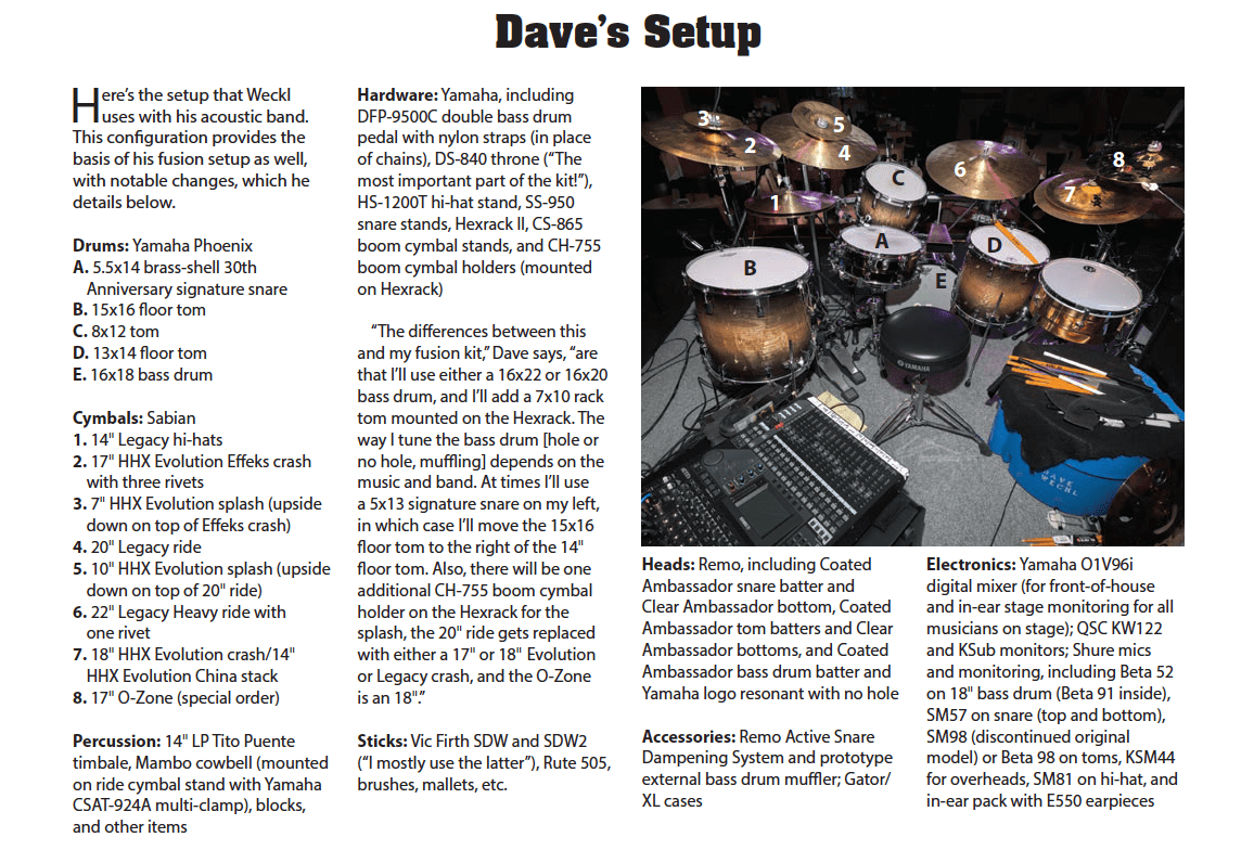 On The Cover - Dave Weckl - Modern Drummer Magazine
