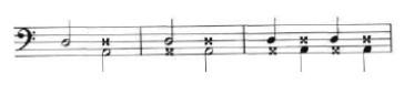 Complete Percussionist 2