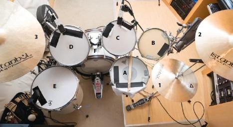 Joey Waronker - Modern Drummer Magazine