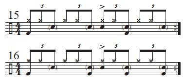 Exploring The Mangambe Rhythm 10