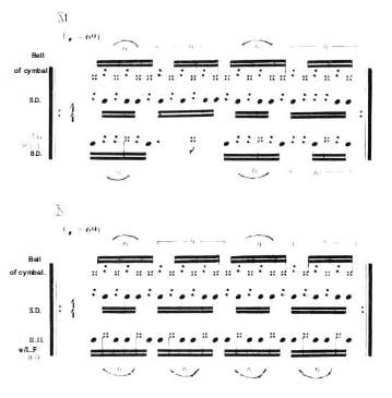 Converting Old Rhythms 12