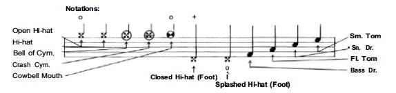 Linear Coordination 1
