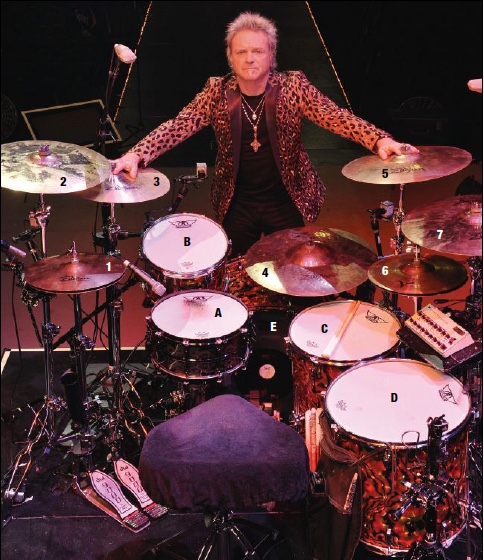 Joey Kramer Kit