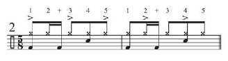 Grounding Odd-Time Grooves With a Quarter-Note Pulse 3