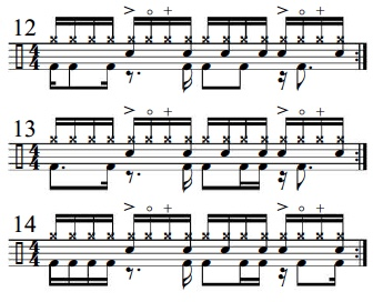 """Groove Freedom Part 2: """"Funky Drummer"""" Permutations 7"""