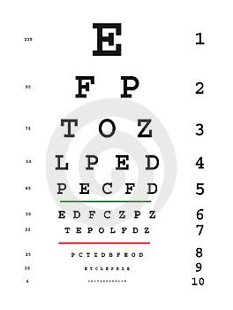 lksdesign: Snellen Eye Chart