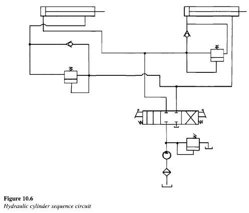 Schematic Pneumatic Clamping System Pneumatic Hold Down