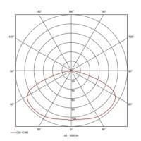 SLV 155510 | Ceiling Lighting Pendulum | Modern Lighting ...
