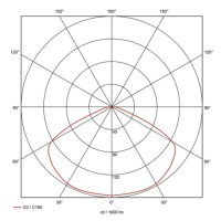 SLV 155520 | Ceiling Lighting Pendulum | Modern Lighting ...