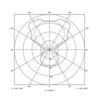 SLV 155290 | Ceiling Lighting Pendulum | Modern Lighting ...