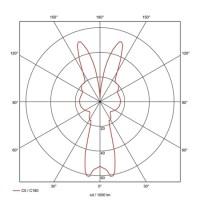 SLV 155380 | Ceiling Lighting Pendulum | Modern Lighting ...