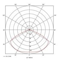 SLV 155530 | Ceiling Lighting Pendulum | Modern Lighting ...