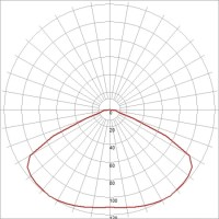 SLV 155531 | Ceiling Lighting Pendulum | Modern Lighting ...