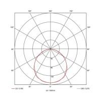 SLV 160832 | Ceiling Lighting Pendulum | Modern Lighting ...