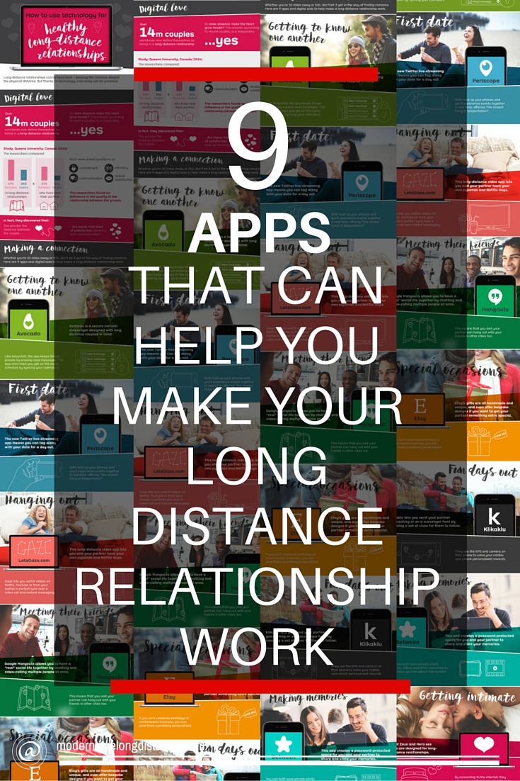 best apps for long distance couples