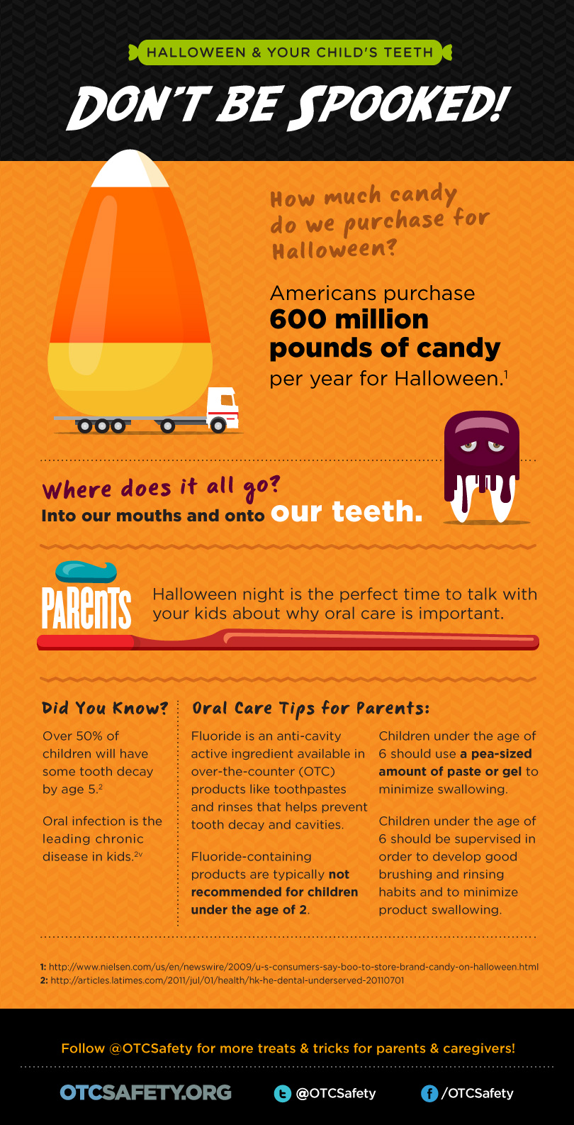 halloween oral care tips infographic - Halloween Tips For Parents