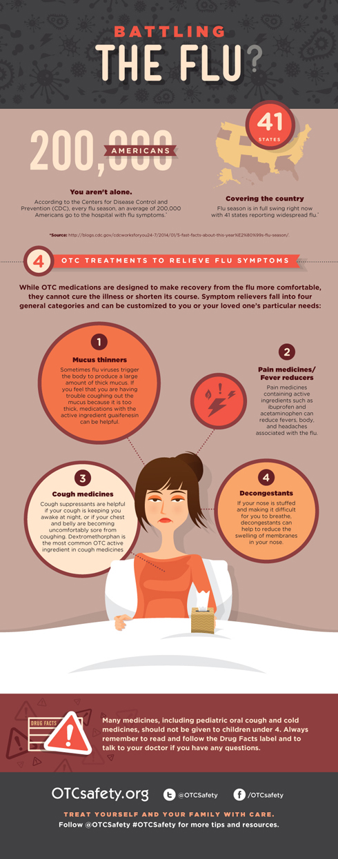 4 Over-the-Counter Treatments to Relieve Flu Symptoms