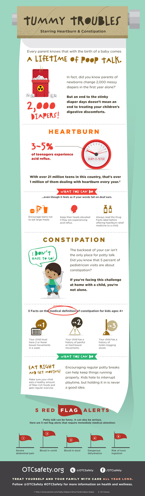 Facts About & Tips for Dealing with Children's Tummy Troubles