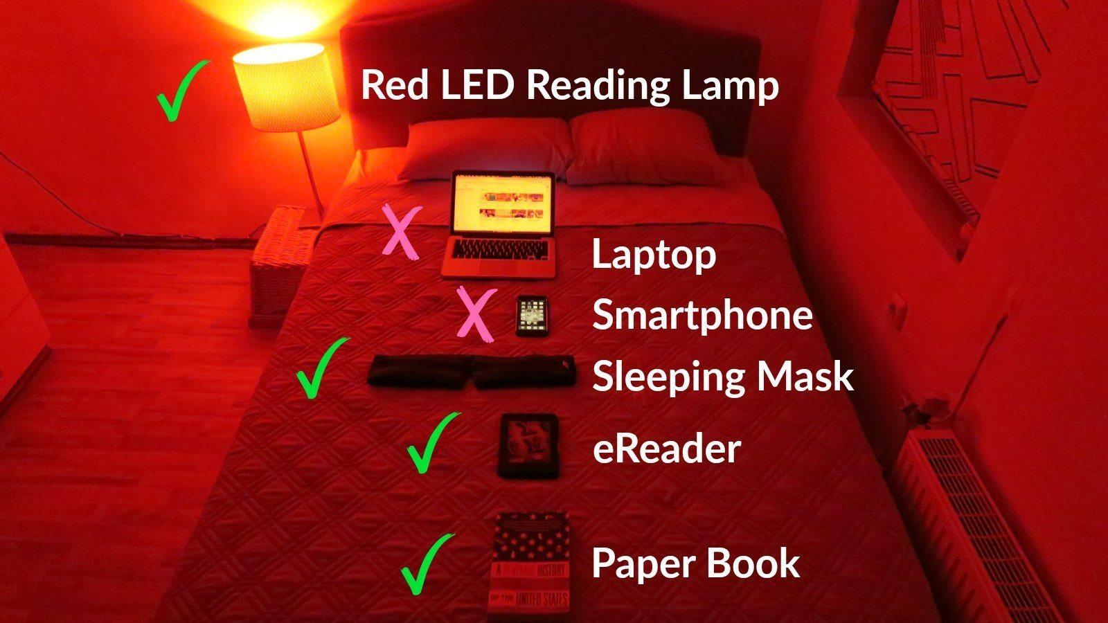 Reclaim The Night 5 Ways To Kick Your Tech Addiction Sleep 7 15 Hour Lamp Fader Sunset Hours Modern Manimal