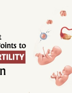 also effective acupunture points for infertility in women rh modernreflexology