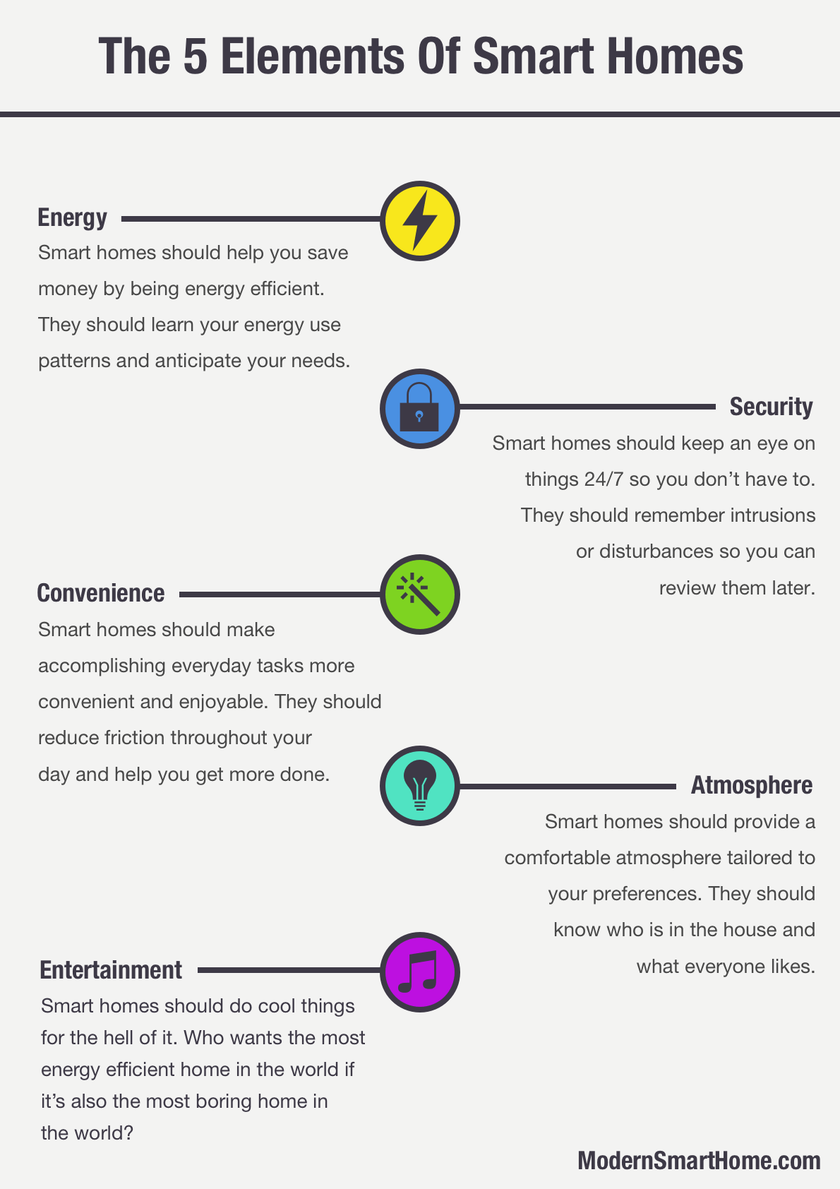 The 5 Elements Of Smart Homes Infographic